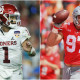 NFL combine 2019: Draft prospects with most riding on Indianapolis performance
